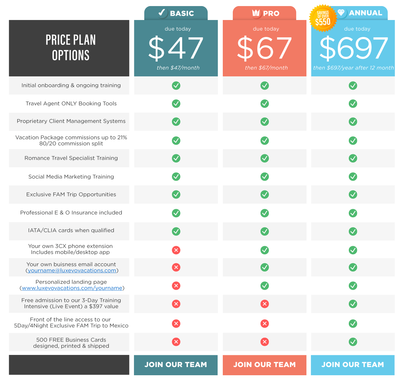 Pricing Plan Options! Save over $550 when you choose our Annual Payment Plan!